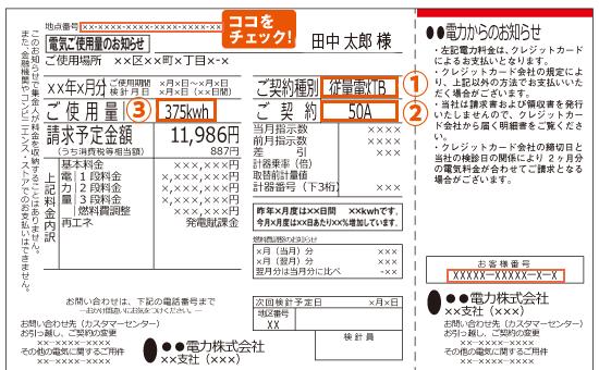 電気 料金 東京 電力